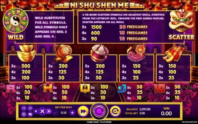 เกม Ni Shu Shen Me รีวิว